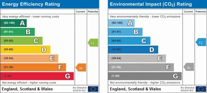 EPC Graph for Candlemas, Seer Green Lane, Jordans, Buckinghamshire, HP9 2ST