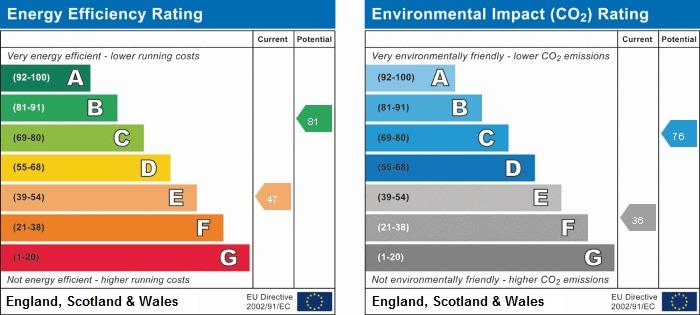 EPC Graph for 52 Penn Road, Beaconsfield, Buckinghamshire, HP9 2LS