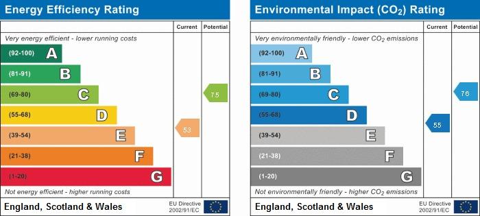 EPC Graph for Killiney, Hammersley Lane, Penn, Buckinghamshire, HP10 8HF