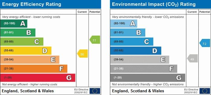 EPC Graph for 111 Cherry Tree Road, Beaconsfield, Buckinghamshire, HP9 1BG