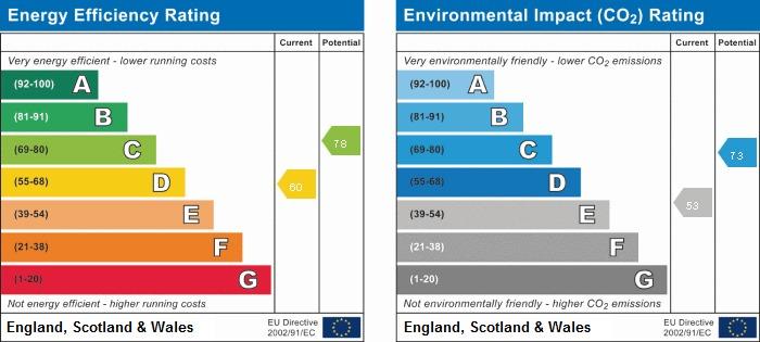 EPC Graph for 33 Holtspur Lane, Wooburn Green, Buckinghamshire, HP10 0AA