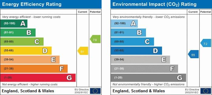 EPC Graph for Little Barn, 33 Rushmoor Avenue, Hazlemere, Buckinghamshire, HP15 7NT