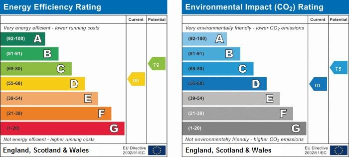 EPC Graph for 61 Cherry Tree Road, Beaconsfield, Buckinghamshire, HP9 1BG