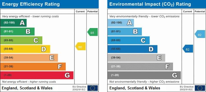 EPC Graph for 45 Horseshoe Crescent, Beaconsfield, Buckinghamshire, HP9 1LJ