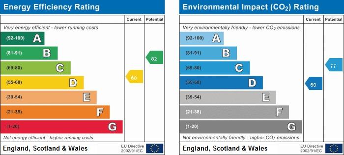 EPC Graph for Woodstock, 3 Meadowside, Jordans Way, Jordans, Buckinghamshire, HP9 2SJ
