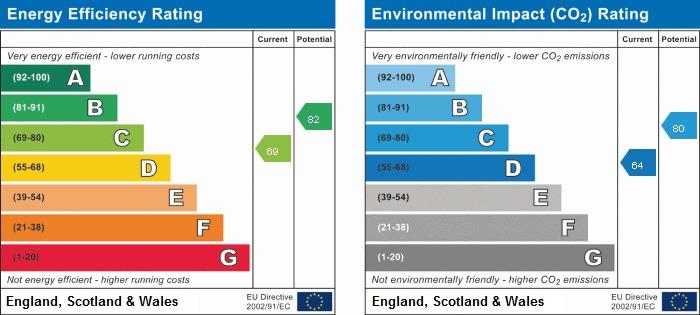 EPC Graph for 78 Lakes Lane, Beaconsfield, Buckinghamshire, HP9 2JZ