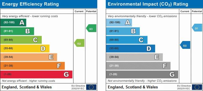 EPC Graph for 40 Lakes Lane, Beaconsfield, Buckinghamshire, HP9 2LB