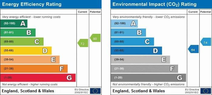 EPC Graph for 6 Burgess Wood Road South, Beaconsfield, Buckinghamshire, HP9 1EU