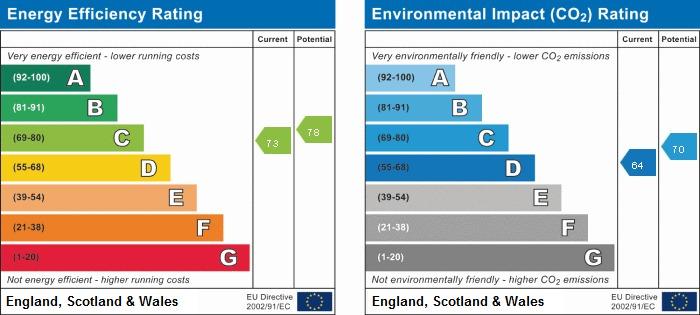 EPC Graph for Langham House, 2 Drews Park, Knotty Green, Beaconsfield, Bucks, HP9 2TT