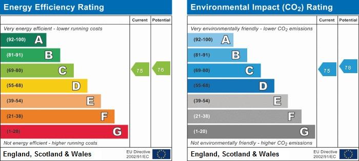 EPC Graph for 65 Hedgerley Lane, Beaconsfield, Buckinghamshire, HP9 2JS