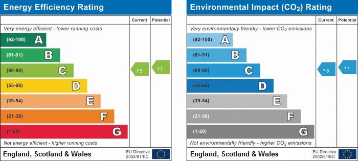 EPC Graph for 2 Candlemas Oaks, Candlemas Mead, Beaconsfield, Buckinghamshire, HP9 1LA