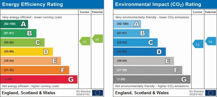 EPC Graph for 3 Barn Close, Farnham Common, Buckinghamshire, SL2 3JB