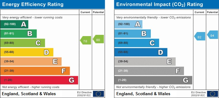 EPC Graph for 8 Wodan House, Folleys Place, Loudwater, Buckinghamshire, HP10 9AQ